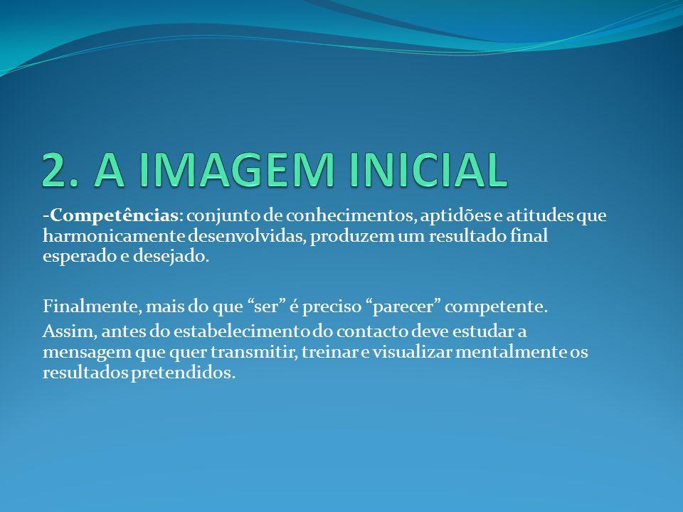 2. A IMAGEM INICIAL