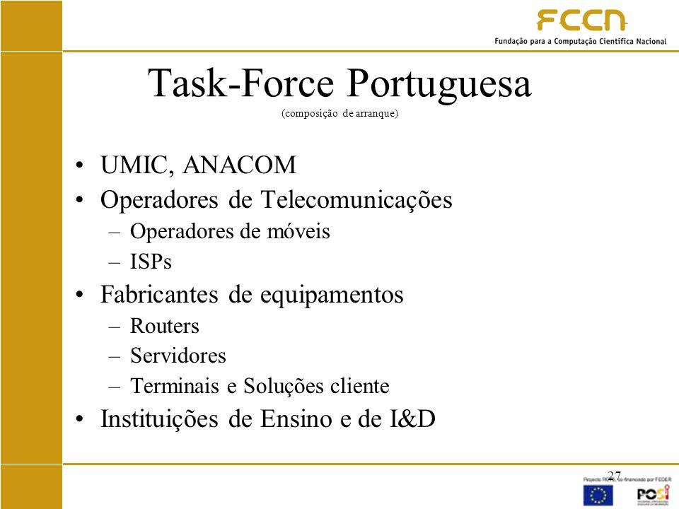 Task-Force Portuguesa (composição de arranque)
