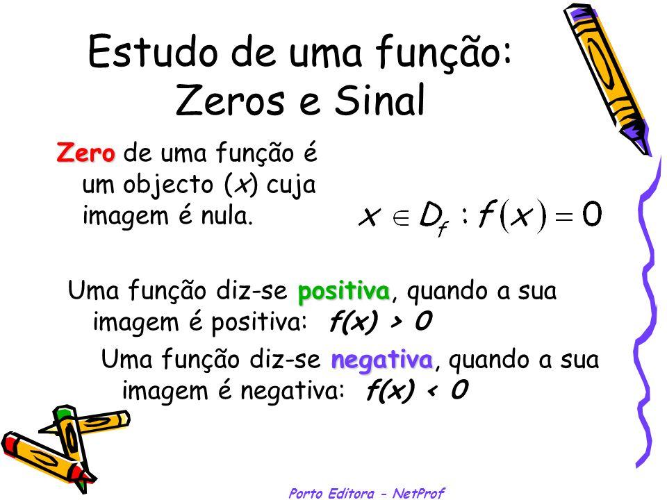 Estudo de uma função: Zeros e Sinal