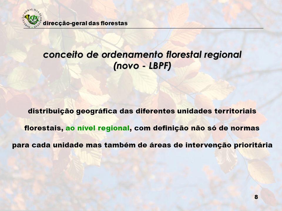 conceito de ordenamento florestal regional