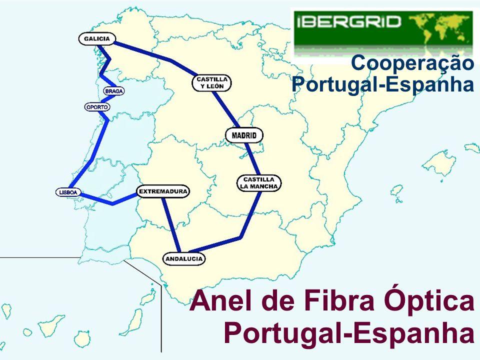 Anel de Fibra Óptica Portugal-Espanha