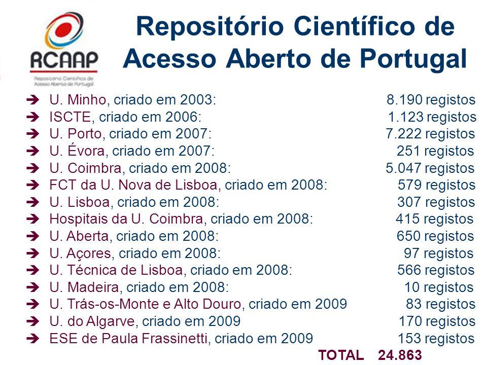 Repositório Científico de Acesso Aberto de Portugal