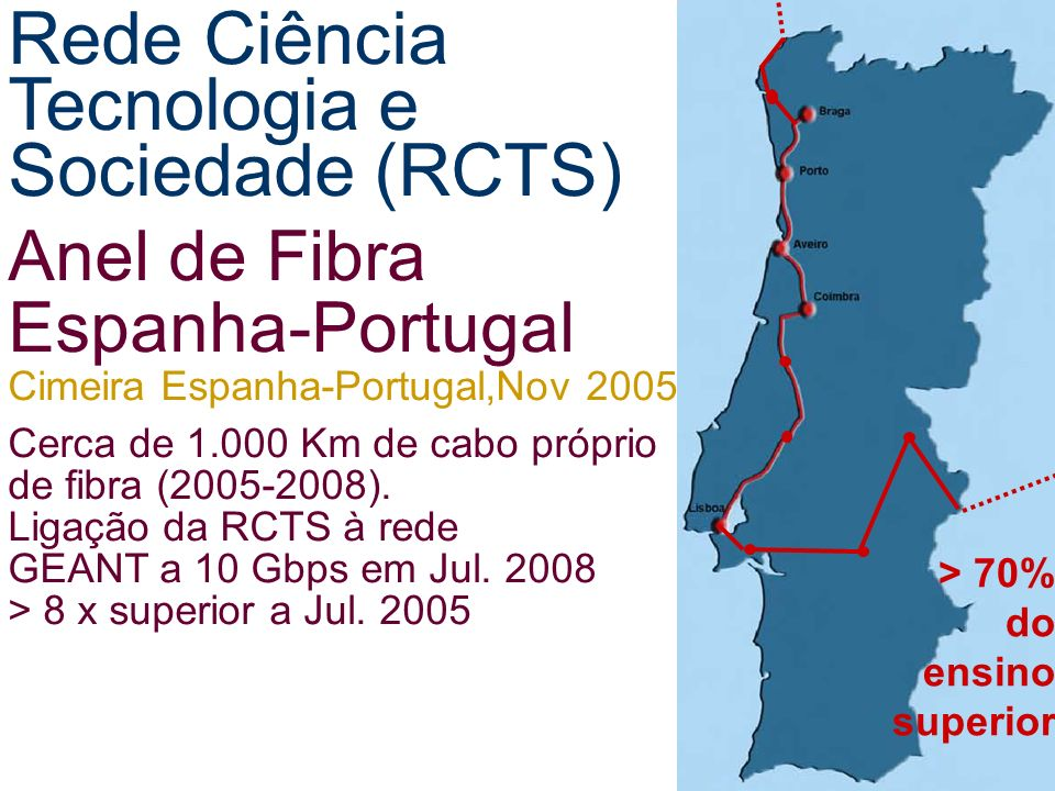 Rede Ciência Tecnologia e Sociedade (RCTS)