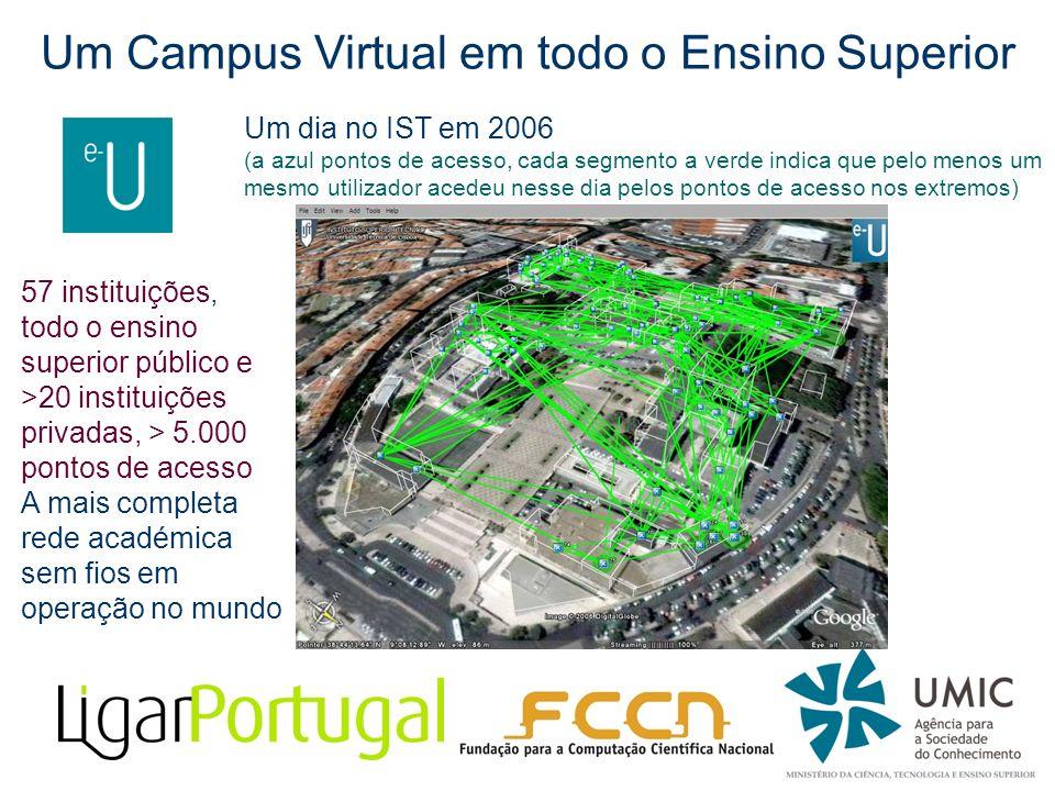 Um Campus Virtual em todo o Ensino Superior