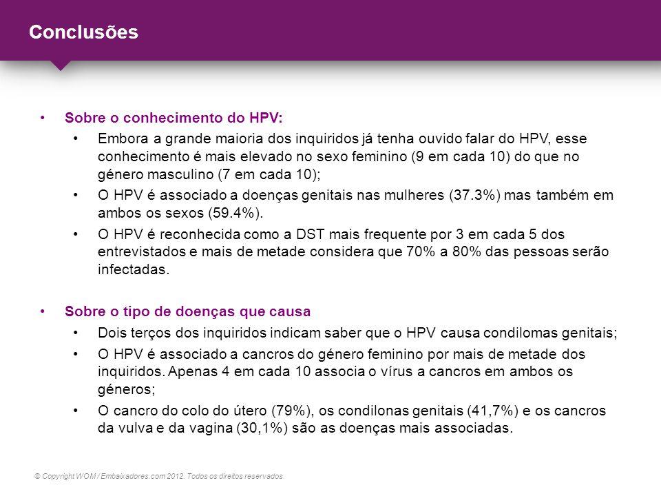 Conclusões Sobre o conhecimento do HPV: