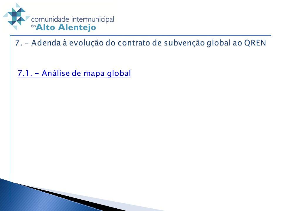 7. – Adenda à evolução do contrato de subvenção global ao QREN