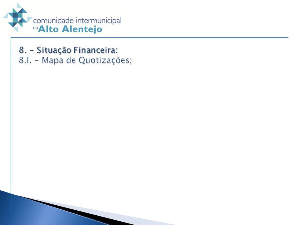 8. - Situação Financeira: 8.I. - Mapa de Quotizações;