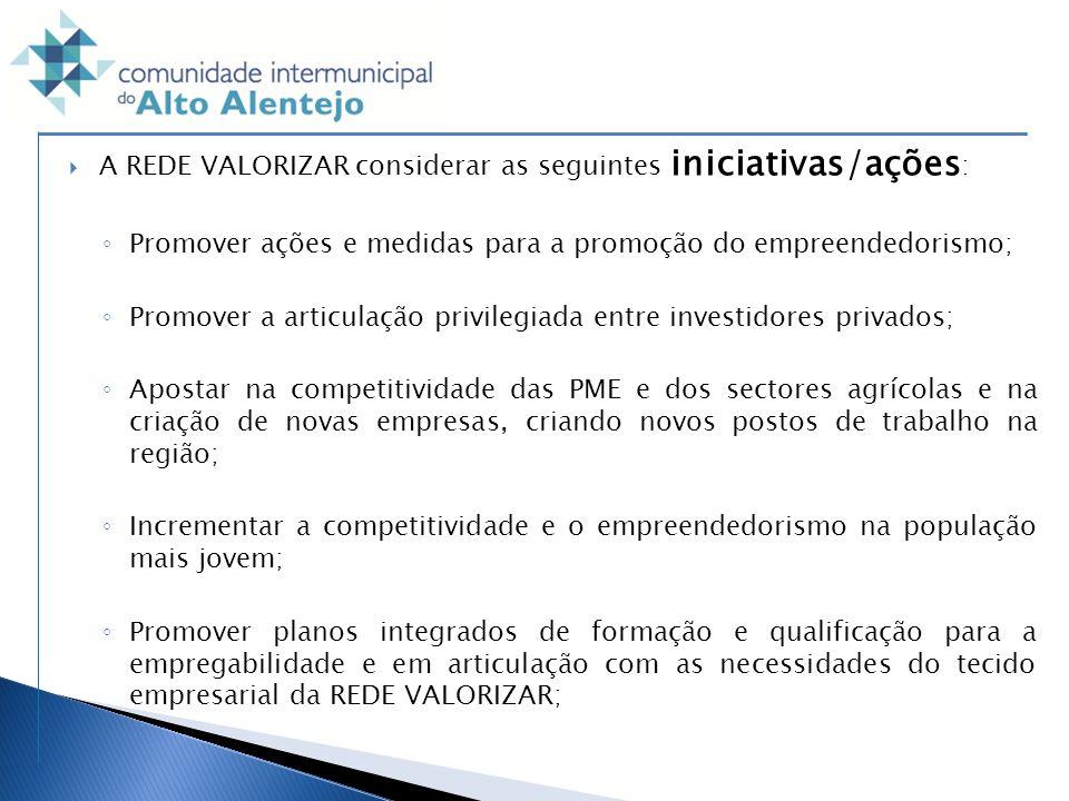 A REDE VALORIZAR considerar as seguintes iniciativas/ações: