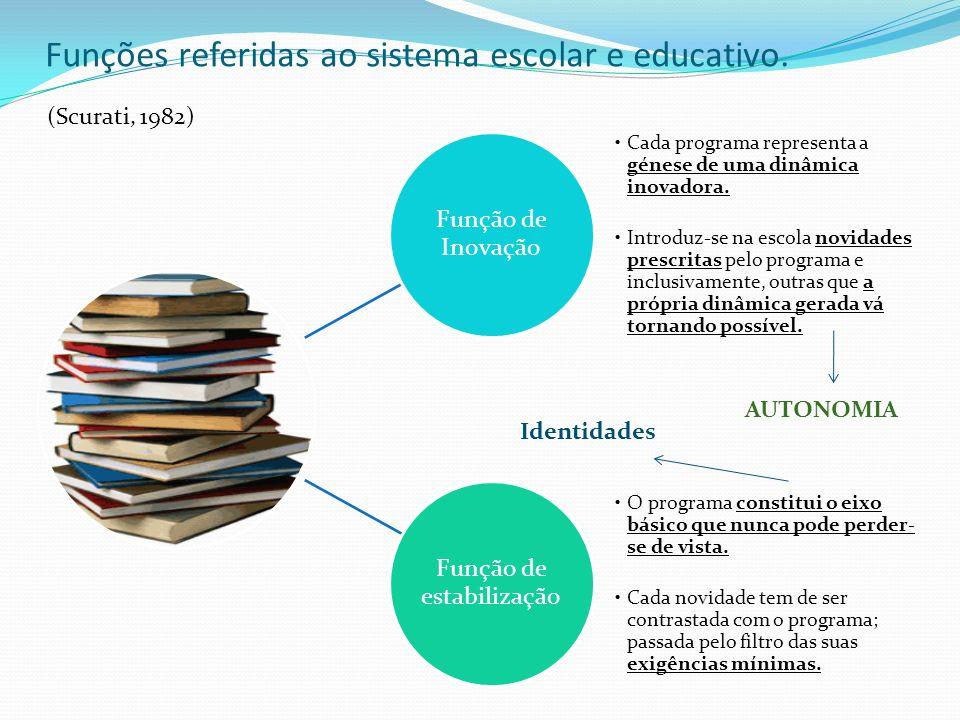 Funções referidas ao sistema escolar e educativo.