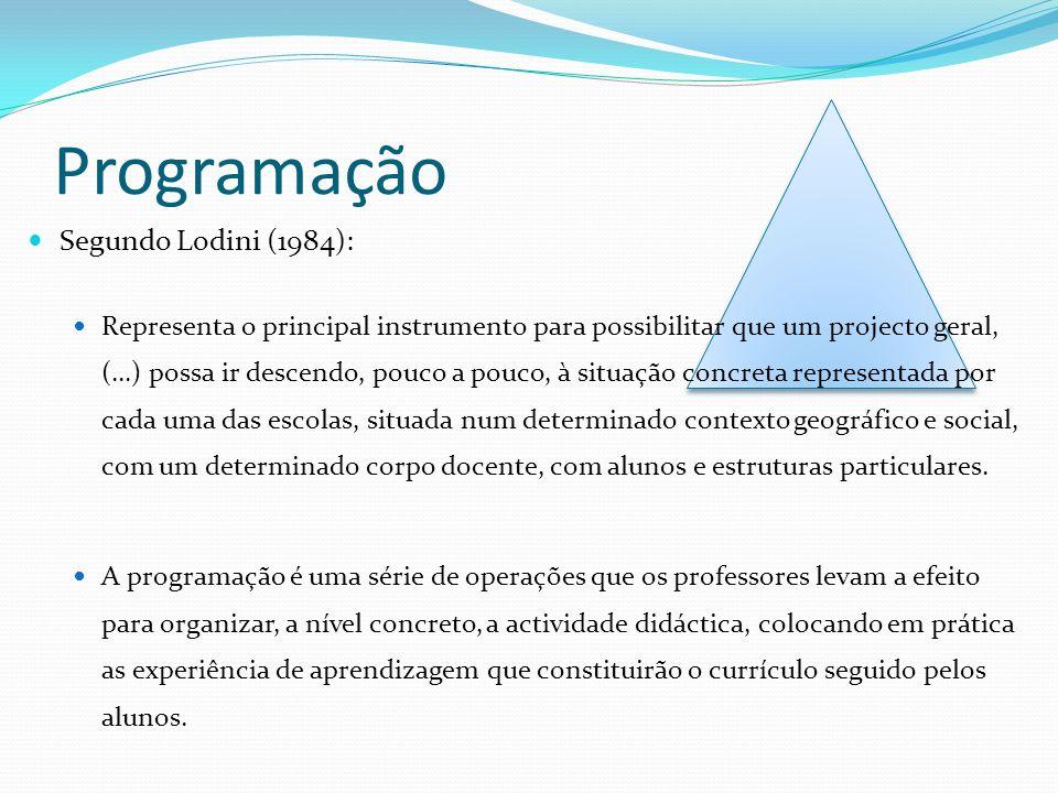 Programação Segundo Lodini (1984):