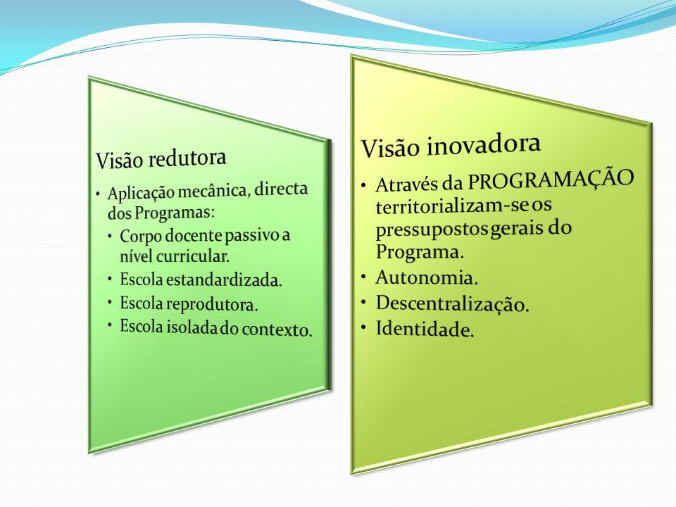 Visão redutora Aplicação mecânica, directa dos Programas: Corpo docente passivo a nível curricular.