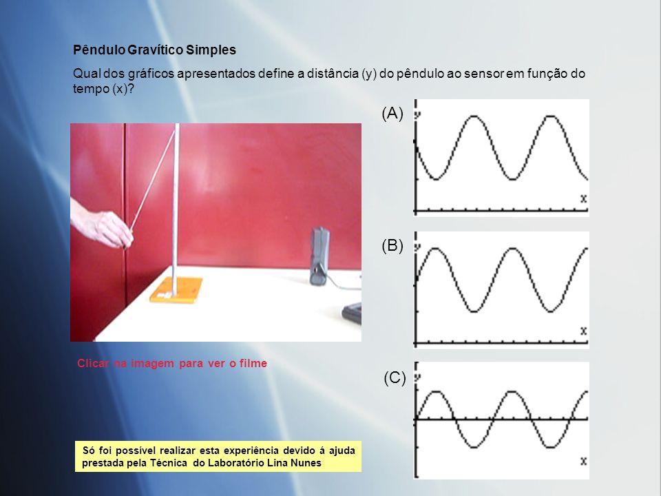 (A) (B) (C) Pêndulo Gravítico Simples