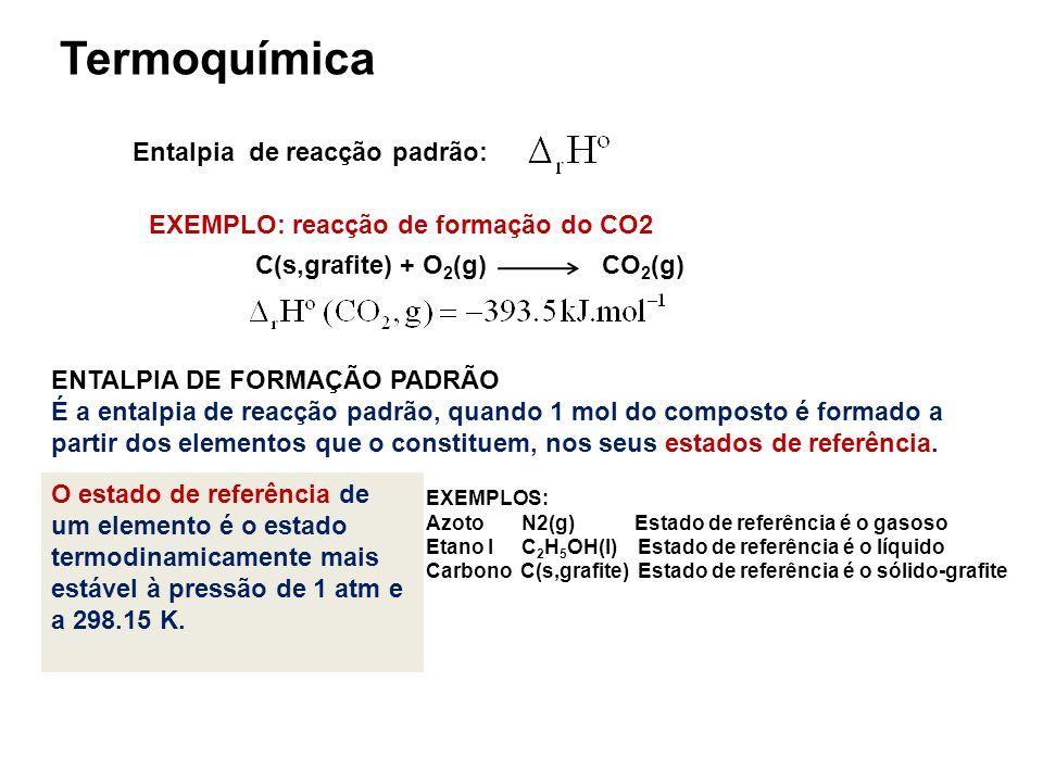 Termoquímica Entalpia de reacção padrão: