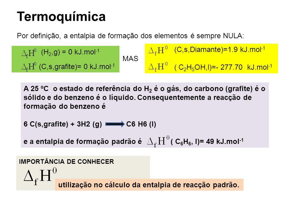 Termoquímica Por definição, a entalpia de formação dos elementos é sempre NULA: (C,s,Diamante)=1.9 kJ.mol-1.