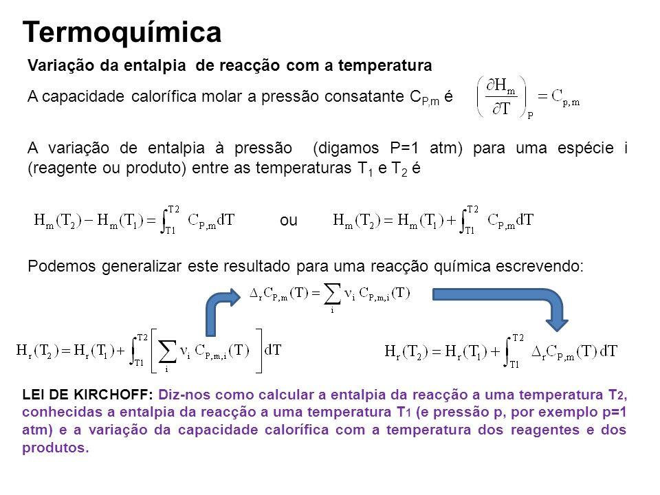 Termoquímica Variação da entalpia de reacção com a temperatura