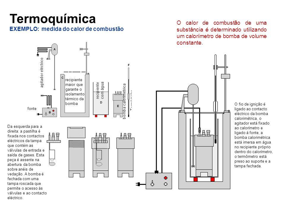 Termoquímica O calor de combustão de uma substância é determinado utilizando um calorímetro de bomba de volume constante.