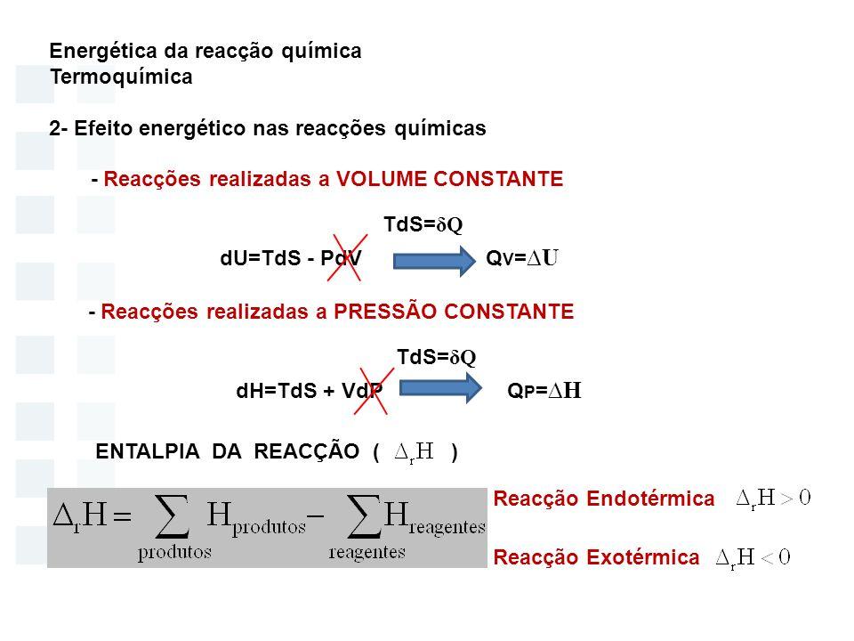 Energética da reacção química