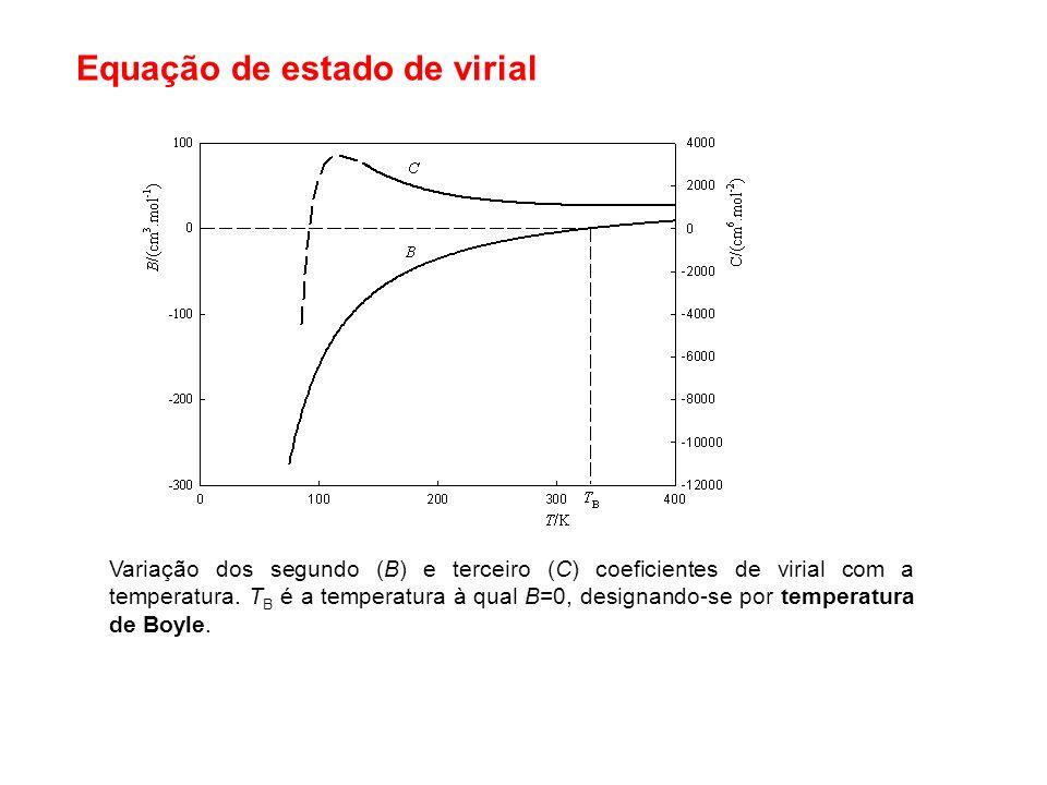 Equação de estado de virial