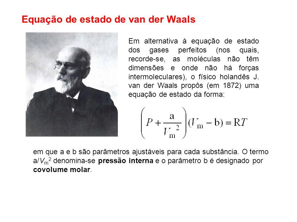 Equação de estado de van der Waals