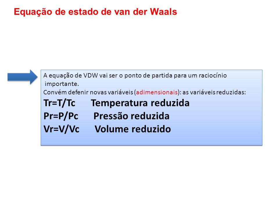 Tr=T/Tc Temperatura reduzida Pr=P/Pc Pressão reduzida