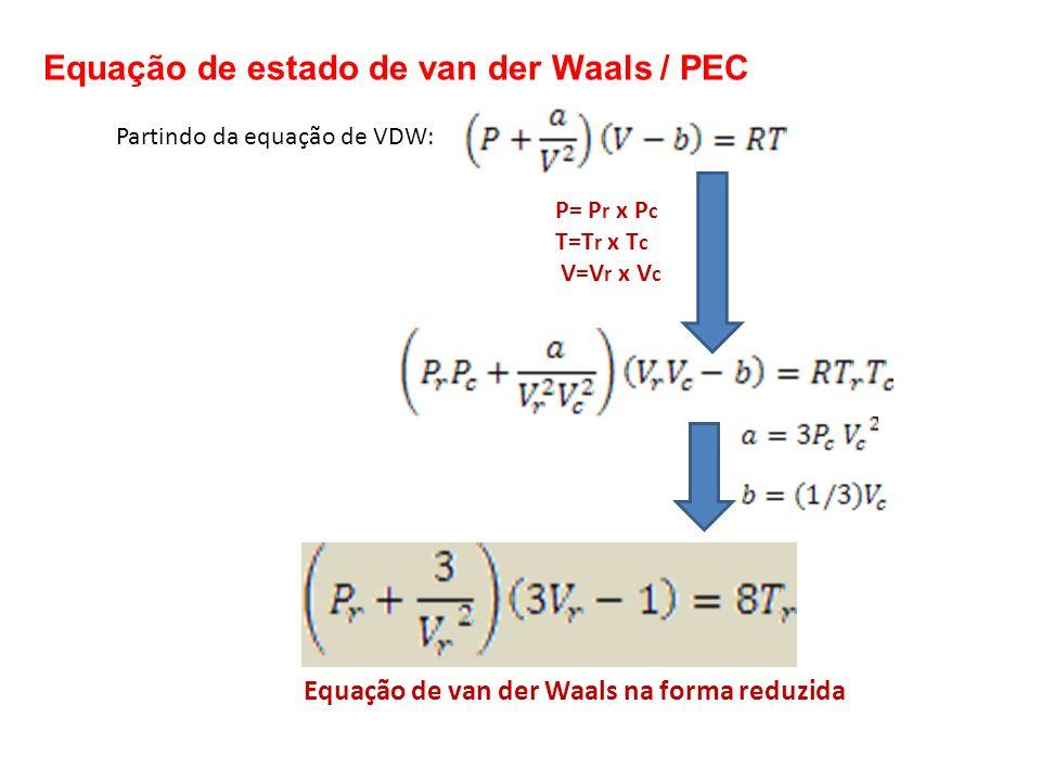 Equação de estado de van der Waals / PEC