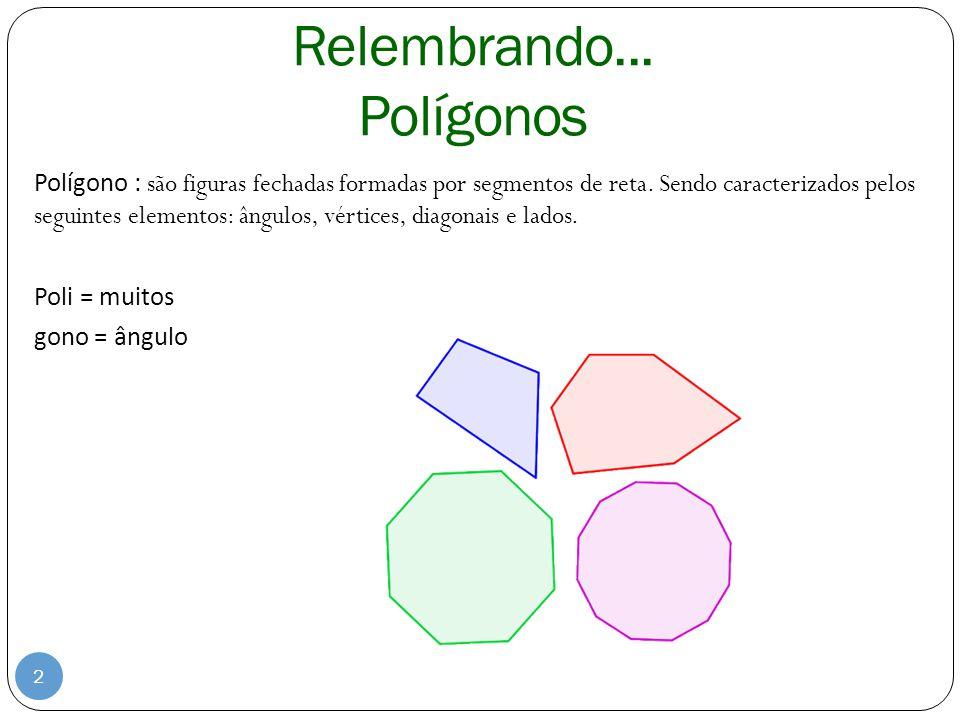 Relembrando... Polígonos