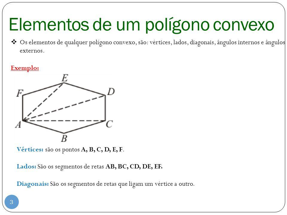 Elementos de um polígono convexo