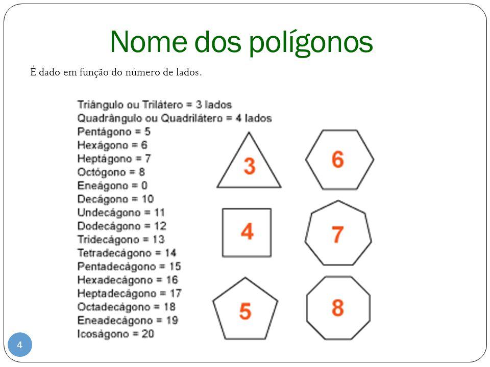 Nome dos polígonos É dado em função do número de lados.