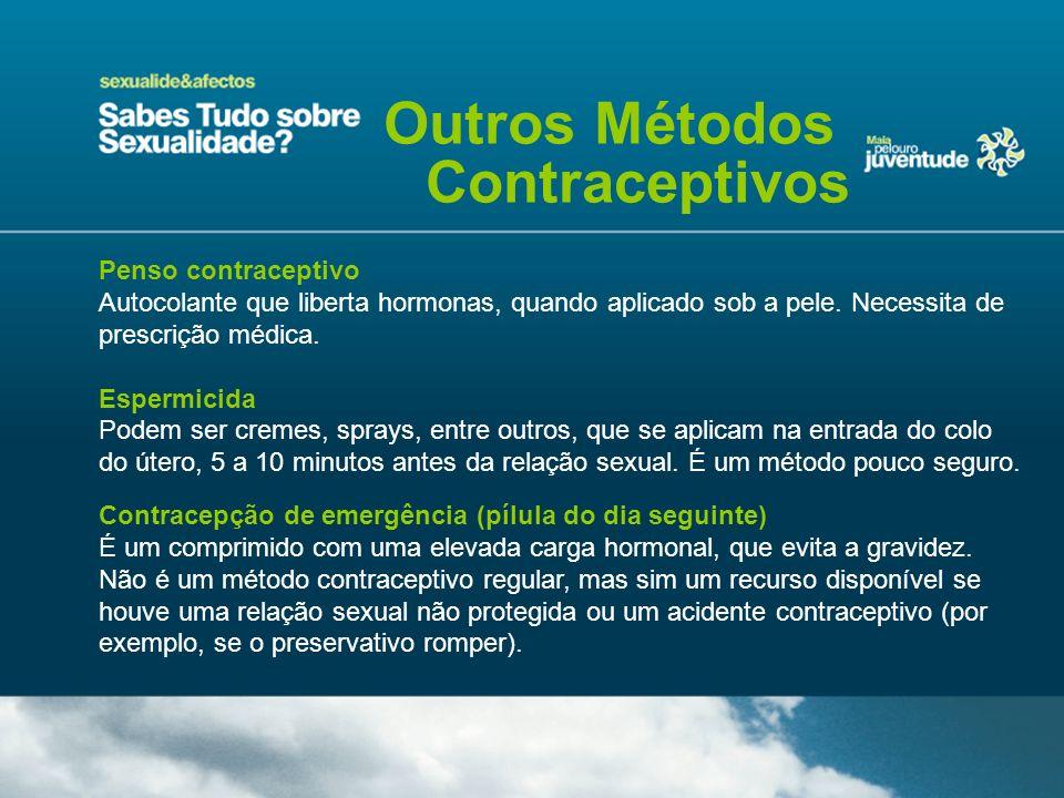 Outros Métodos Contraceptivos Penso contraceptivo