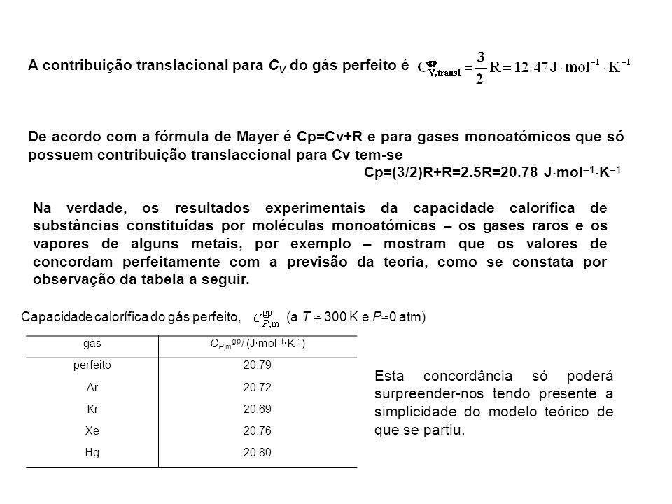 A contribuição translacional para CV do gás perfeito é
