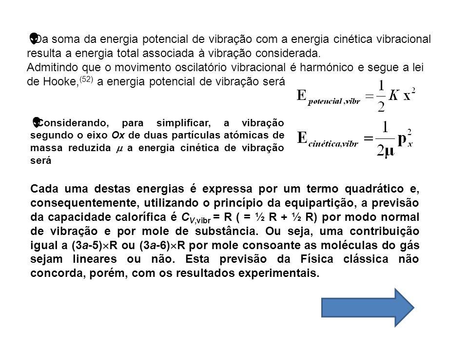 Da soma da energia potencial de vibração com a energia cinética vibracional resulta a energia total associada à vibração considerada.