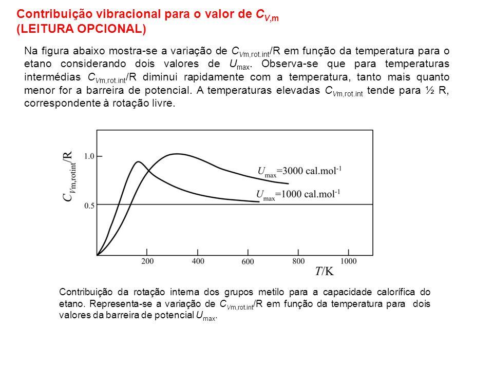 Contribuição vibracional para o valor de CV,m (LEITURA OPCIONAL)
