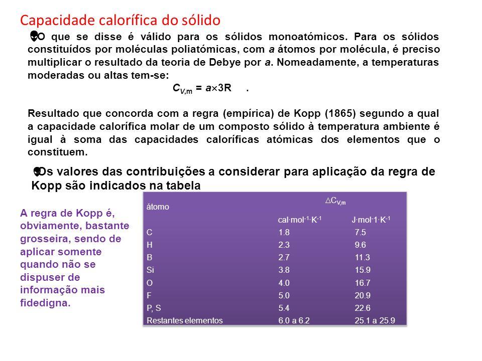 Capacidade calorífica do sólido