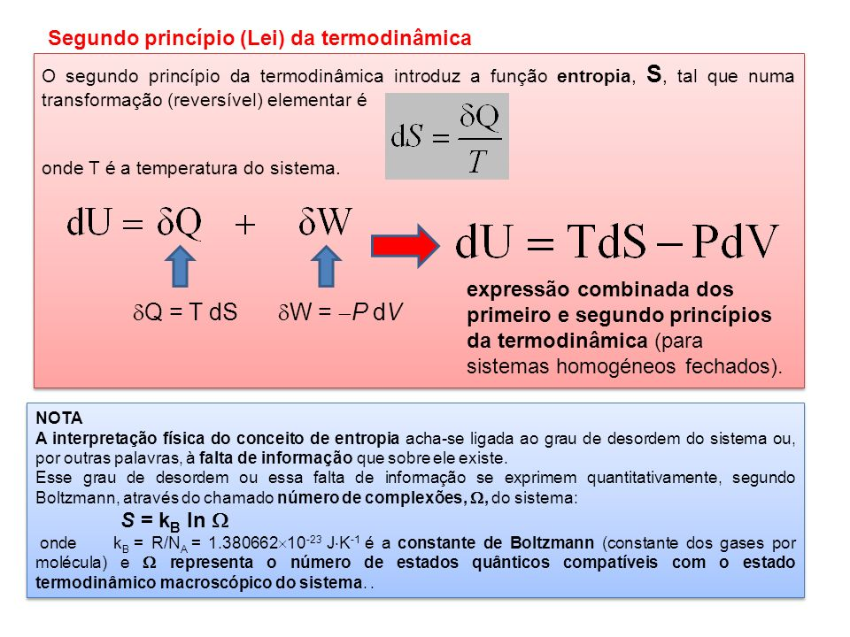Q = T dS W = P dV Segundo princípio (Lei) da termodinâmica