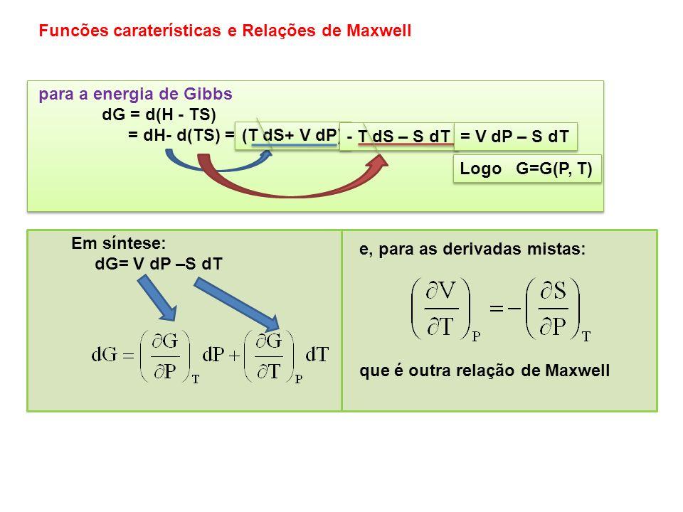 Funcões caraterísticas e Relações de Maxwell