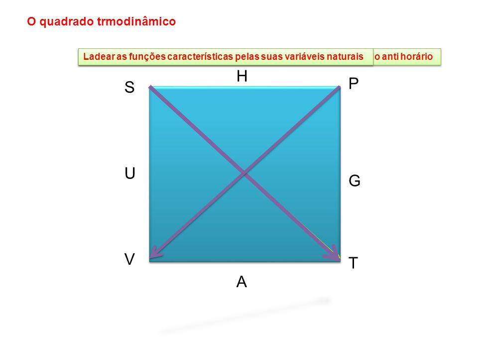 H P S U G V T A O quadrado trmodinâmico