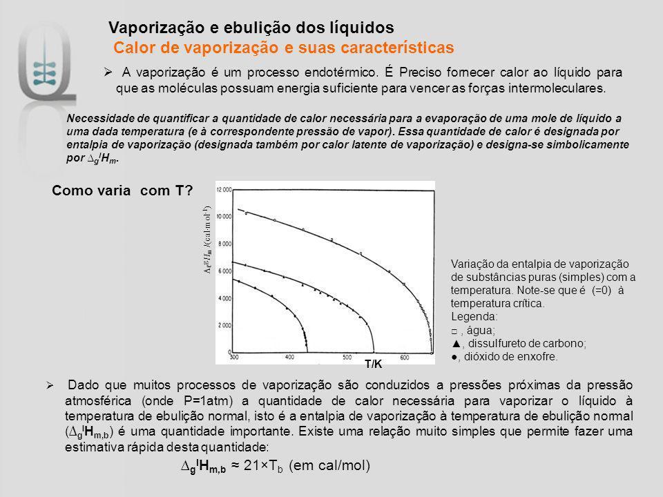 Vaporização e ebulição dos líquidos Calor de vaporização e suas características