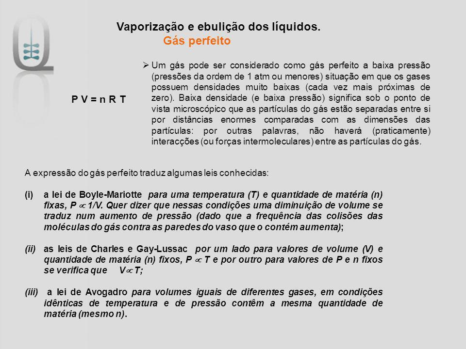 Vaporização e ebulição dos líquidos. Gás perfeito