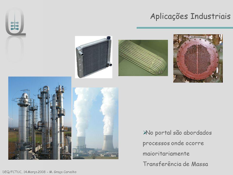 Aplicações Industriais