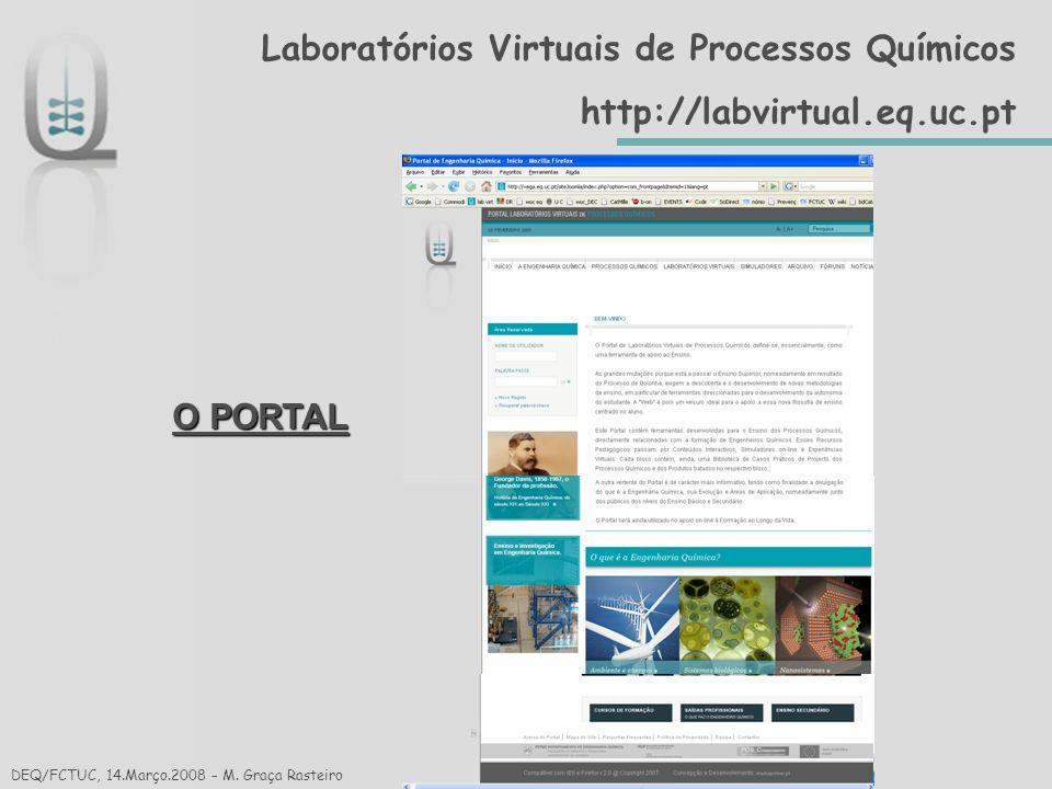 Laboratórios Virtuais de Processos Químicos http://labvirtual.eq.uc.pt