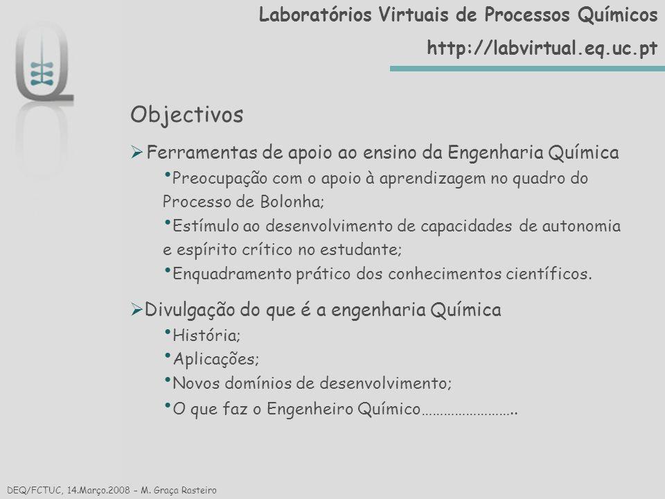 Objectivos Laboratórios Virtuais de Processos Químicos