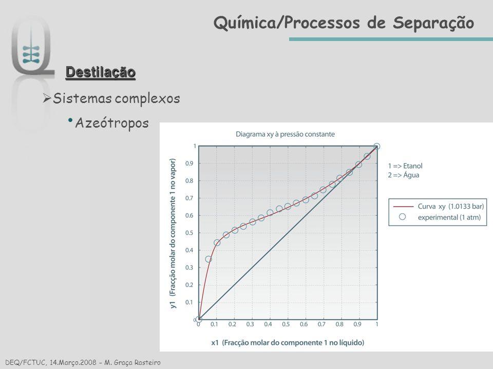 Química/Processos de Separação