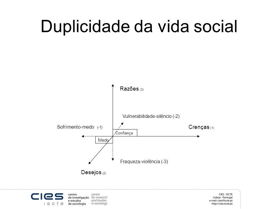 Duplicidade da vida social