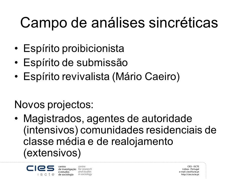 Campo de análises sincréticas