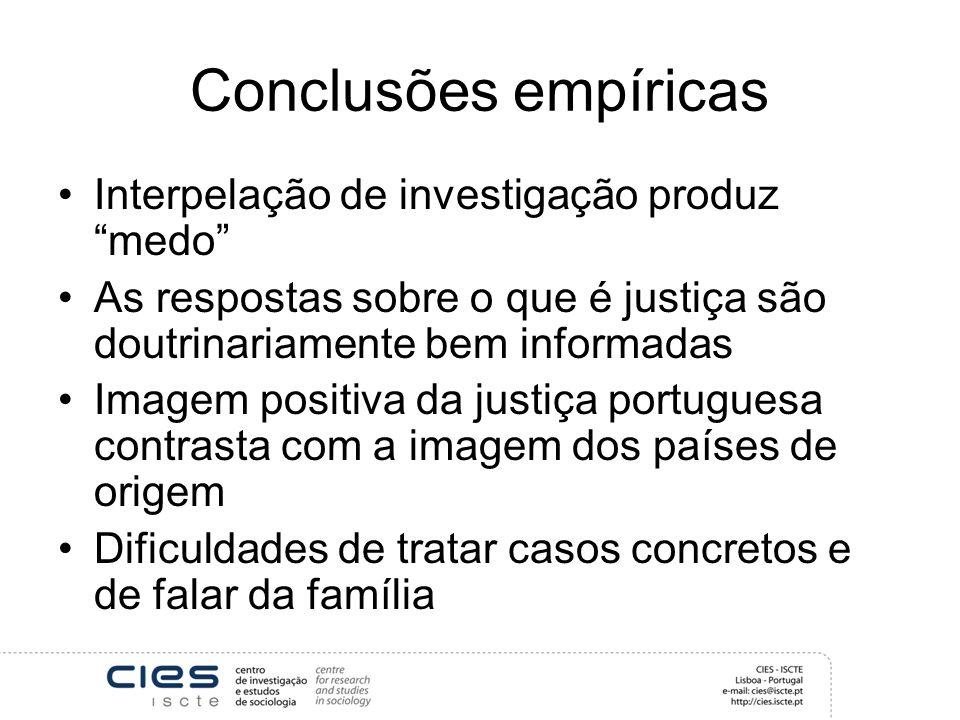 Conclusões empíricas Interpelação de investigação produz medo