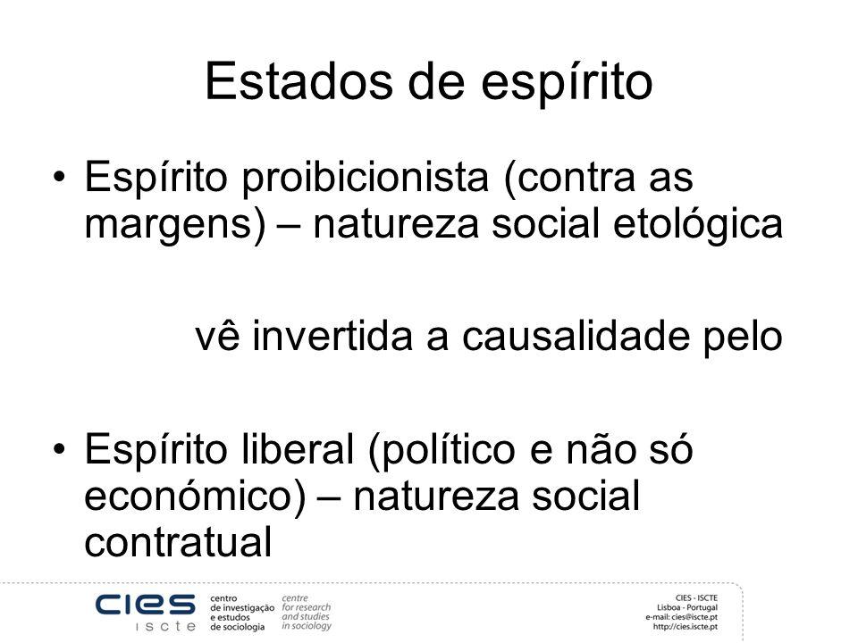 Estados de espírito Espírito proibicionista (contra as margens) – natureza social etológica. vê invertida a causalidade pelo.