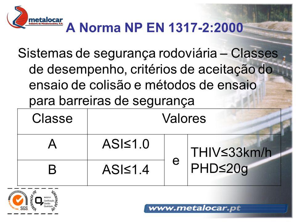 A Norma NP EN 1317-2:2000