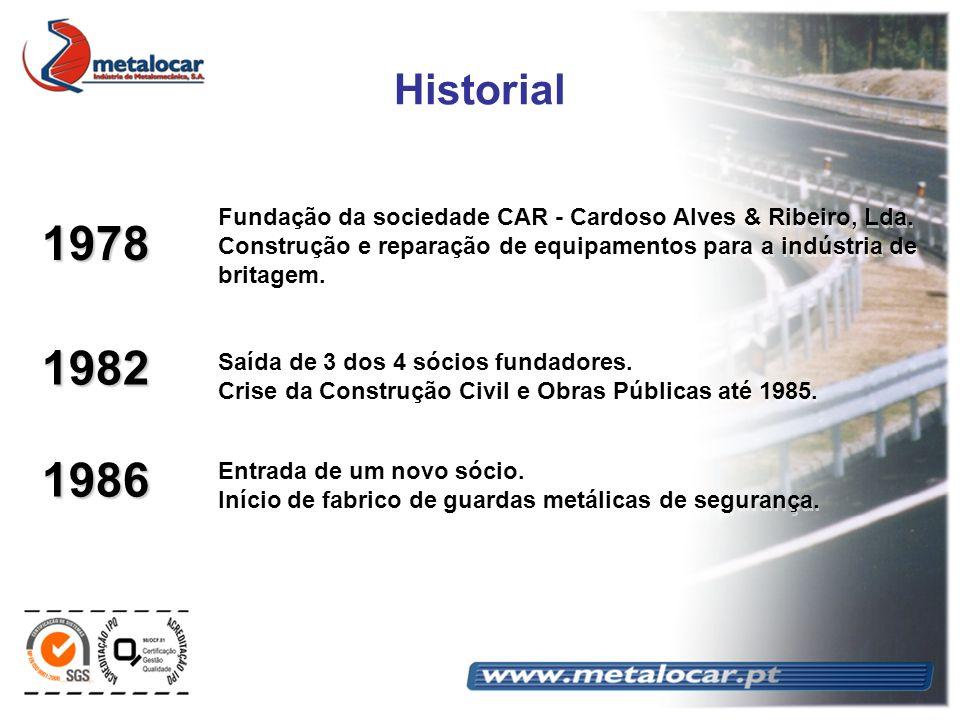 Historial Fundação da sociedade CAR - Cardoso Alves & Ribeiro, Lda. Construção e reparação de equipamentos para a indústria de britagem.