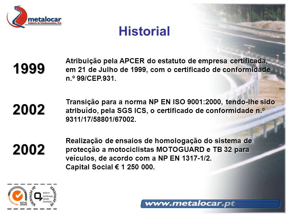 Historial Atribuição pela APCER do estatuto de empresa certificada, em 21 de Julho de 1999, com o certificado de conformidade n.º 99/CEP.931.