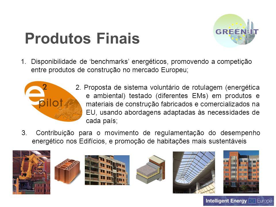 Produtos Finais GREEN-IT